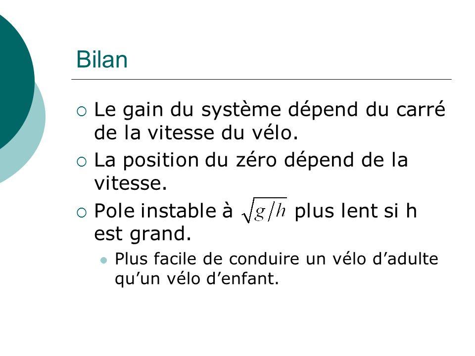 Bilan Le gain du système dépend du carré de la vitesse du vélo. La position du zéro dépend de la vitesse. Pole instable à plus lent si h est grand. Pl