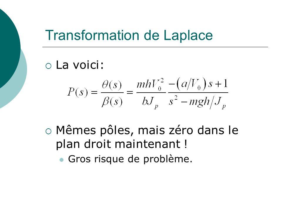 Transformation de Laplace La voici: Mêmes pôles, mais zéro dans le plan droit maintenant ! Gros risque de problème.