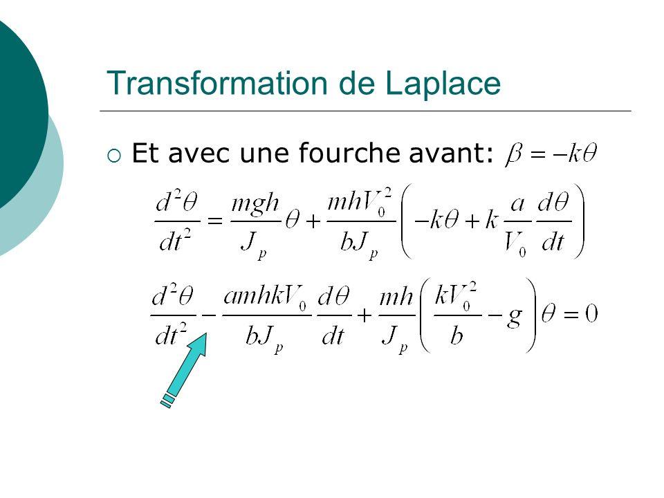 Transformation de Laplace Et avec une fourche avant: