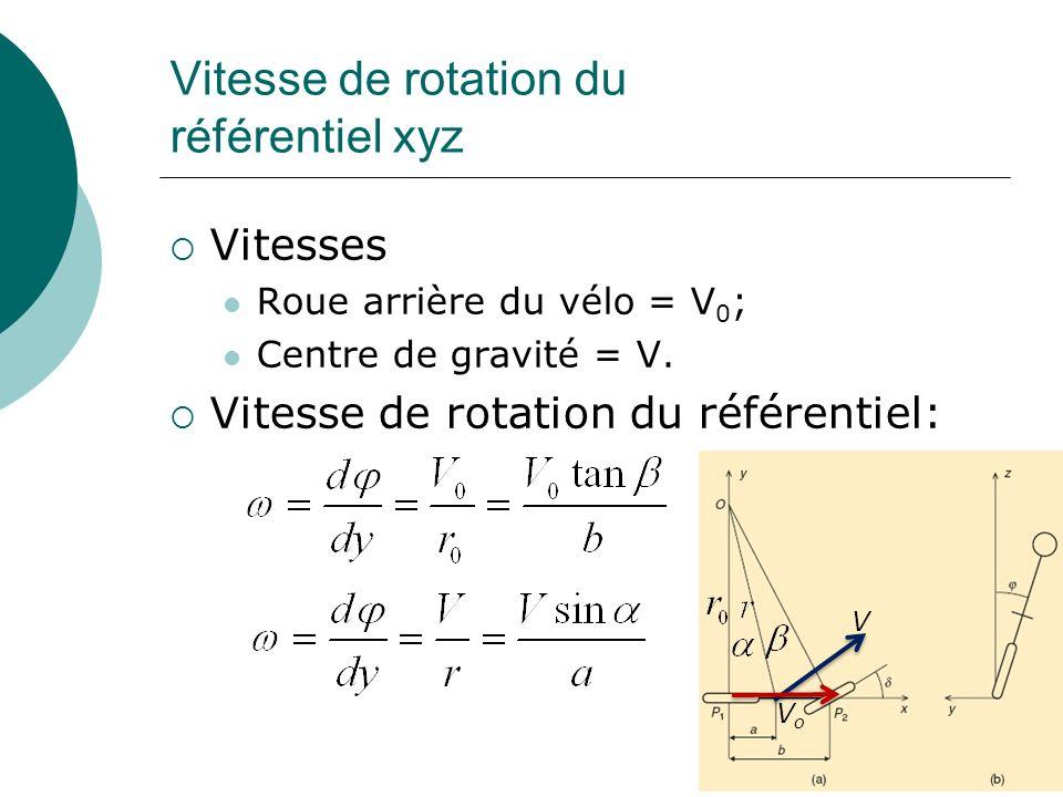 Vitesse de rotation du référentiel xyz Vitesses Roue arrière du vélo = V 0 ; Centre de gravité = V. Vitesse de rotation du référentiel: V VoVo