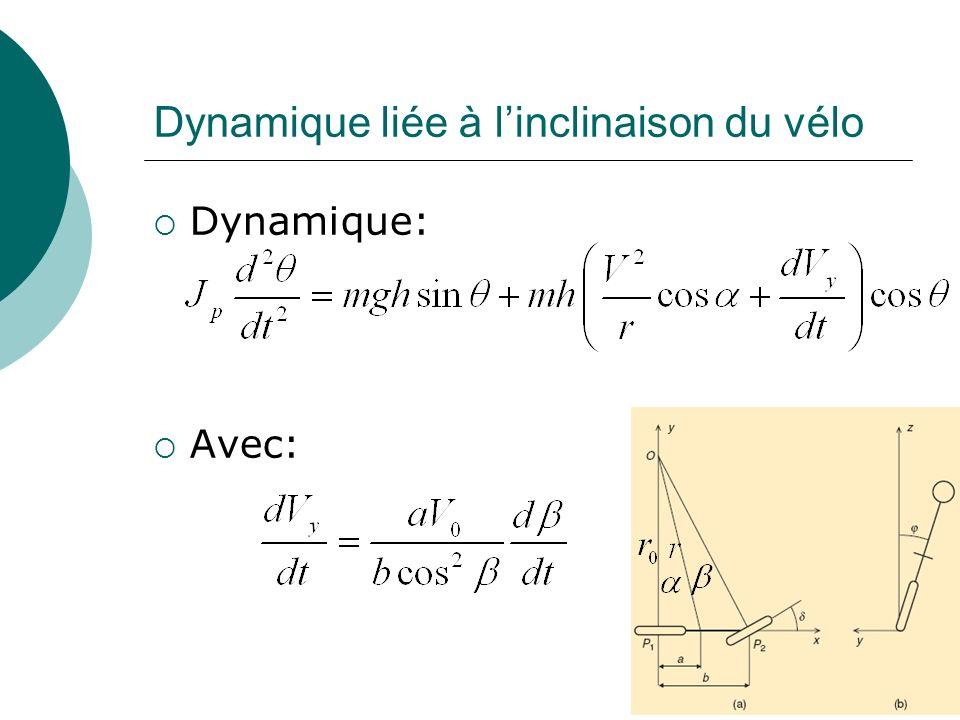 Dynamique liée à linclinaison du vélo Dynamique: Avec: