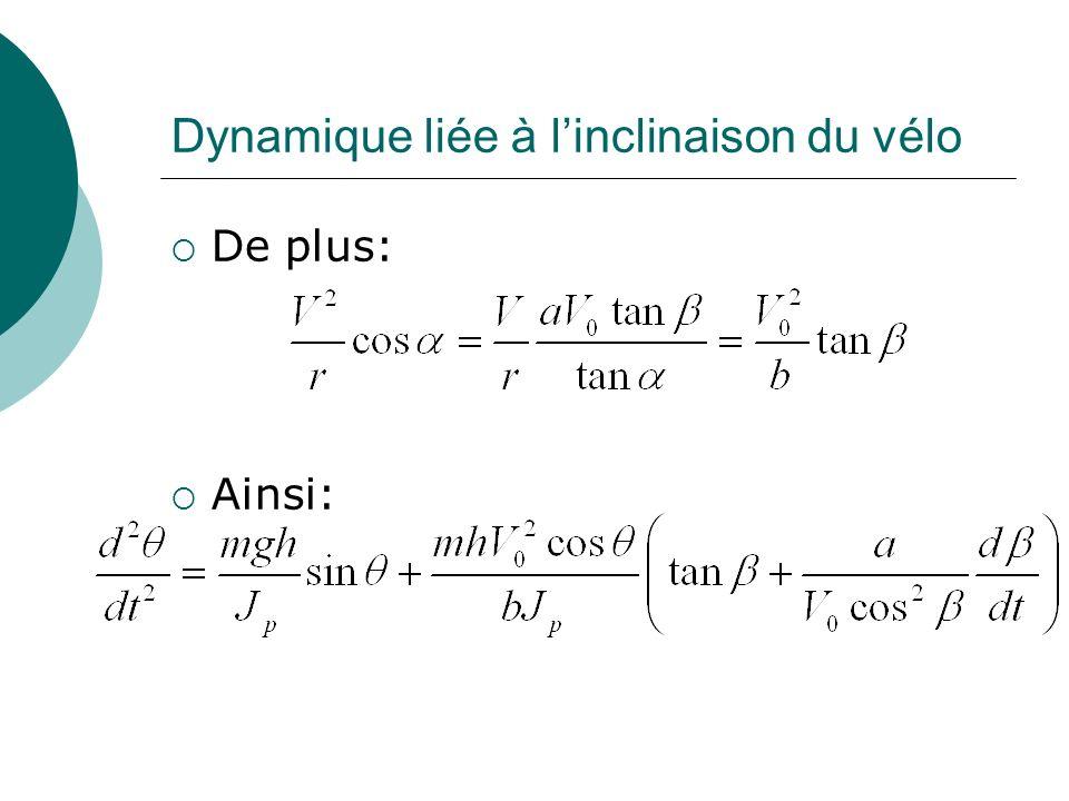 Dynamique liée à linclinaison du vélo De plus: Ainsi: