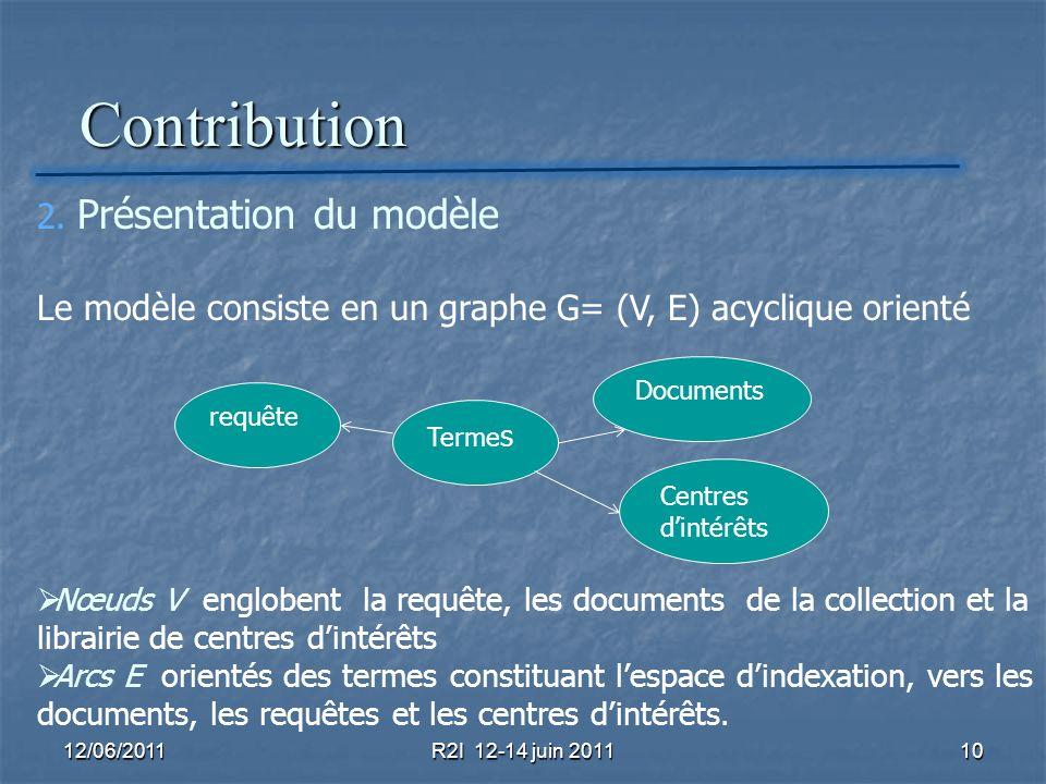 Contribution Contribution 12/06/2011R2I 12-14 juin 201110 2. Présentation du modèle Le modèle consiste en un graphe G= (V, E) acyclique orienté Nœuds