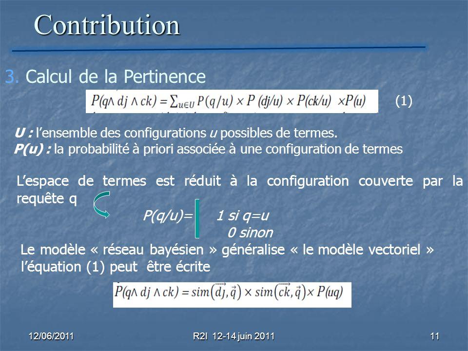Contribution Contribution 12/06/2011R2I 12-14 juin 201111 3. Calcul de la Pertinence Lespace de termes est réduit à la configuration couverte par la r