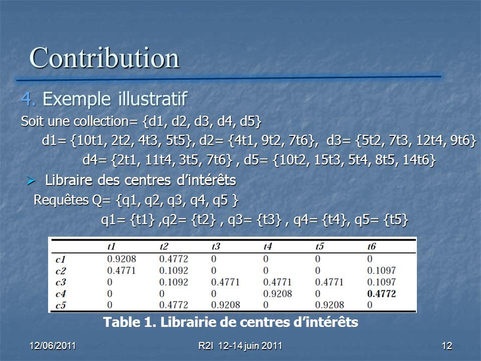 Contribution 4. Exemple illustratif Soit une collection= {d1, d2, d3, d4, d5} d1= {10t1, 2t2, 4t3, 5t5}, d2= {4t1, 9t2, 7t6}, d3= {5t2, 7t3, 12t4, 9t6