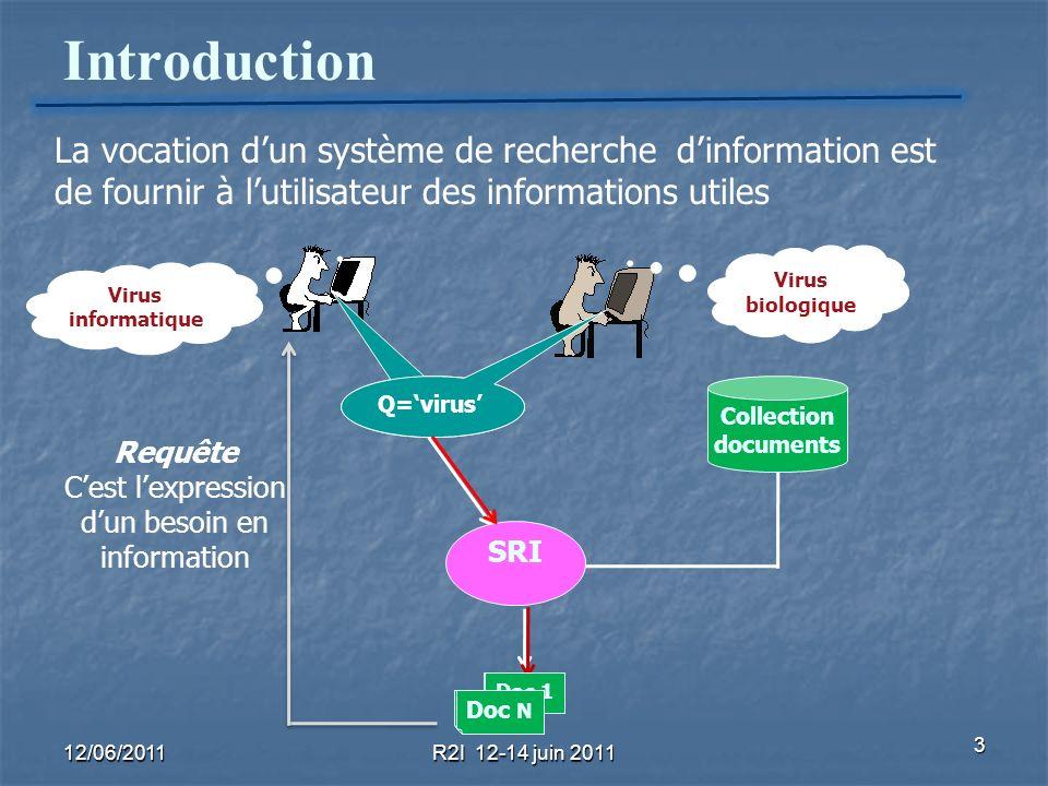 Introduction 12/06/2011R2I 12-14 juin 2011 3 Doc 1 Collection documents Q=virus Doc N Q=virus SRI La vocation dun système de recherche dinformation es