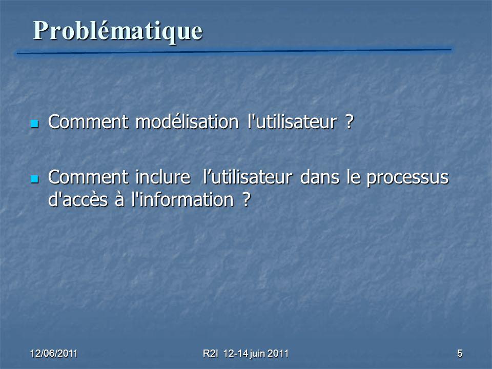 Problématique Problématique Comment modélisation l'utilisateur ? Comment modélisation l'utilisateur ? Comment inclure lutilisateur dans le processus d
