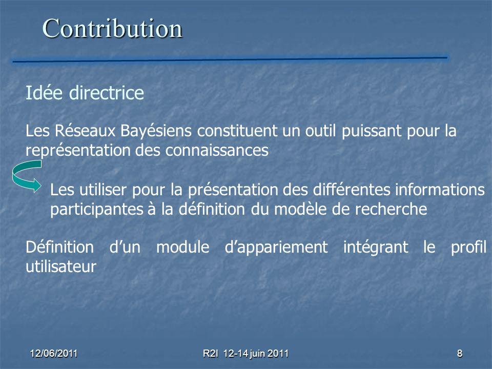 Contribution Contribution 12/06/2011R2I 12-14 juin 20118 Idée directrice Les Réseaux Bayésiens constituent un outil puissant pour la représentation de