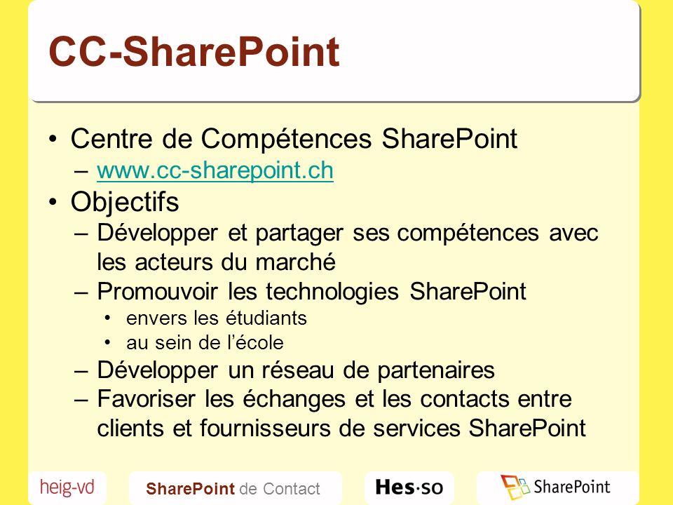 SharePoint de Contact CC-SharePoint Centre de Compétences SharePoint –www.cc-sharepoint.chwww.cc-sharepoint.ch Objectifs –Développer et partager ses compétences avec les acteurs du marché –Promouvoir les technologies SharePoint envers les étudiants au sein de lécole –Développer un réseau de partenaires –Favoriser les échanges et les contacts entre clients et fournisseurs de services SharePoint