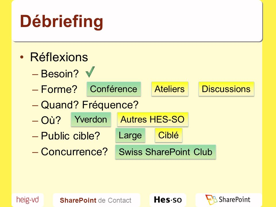 SharePoint de Contact Débriefing Réflexions –Besoin? –Forme? –Quand? Fréquence? –Où? –Public cible? –Concurrence? Conférence Ateliers Discussions Yver