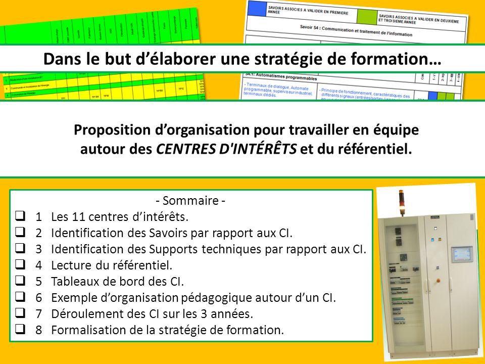 Dans le but délaborer une stratégie de formation… - Sommaire - 1 Les 11 centres dintérêts. 2 Identification des Savoirs par rapport aux CI. 3 Identifi