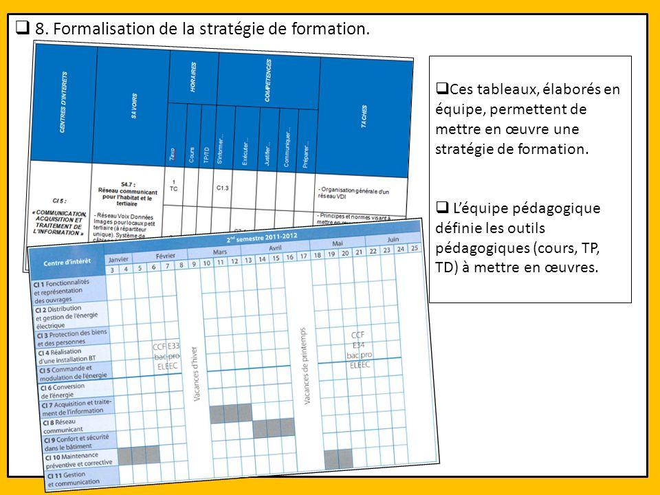 8. Formalisation de la stratégie de formation. Ces tableaux, élaborés en équipe, permettent de mettre en œuvre une stratégie de formation. Ces tableau