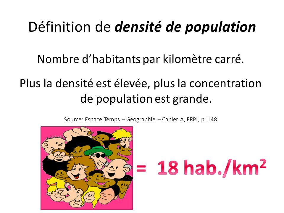 Définition de densité de population Nombre dhabitants par kilomètre carré. Plus la densité est élevée, plus la concentration de population est grande.
