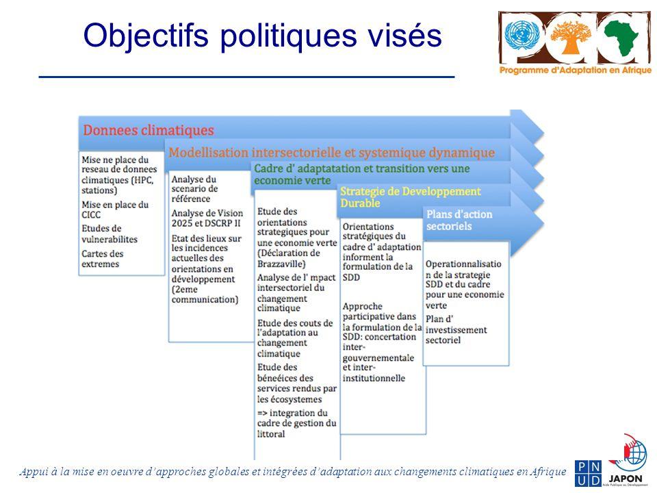 Appui à la mise en oeuvre dapproches globales et intégrées dadaptation aux changements climatiques en Afrique Objectifs politiques visés