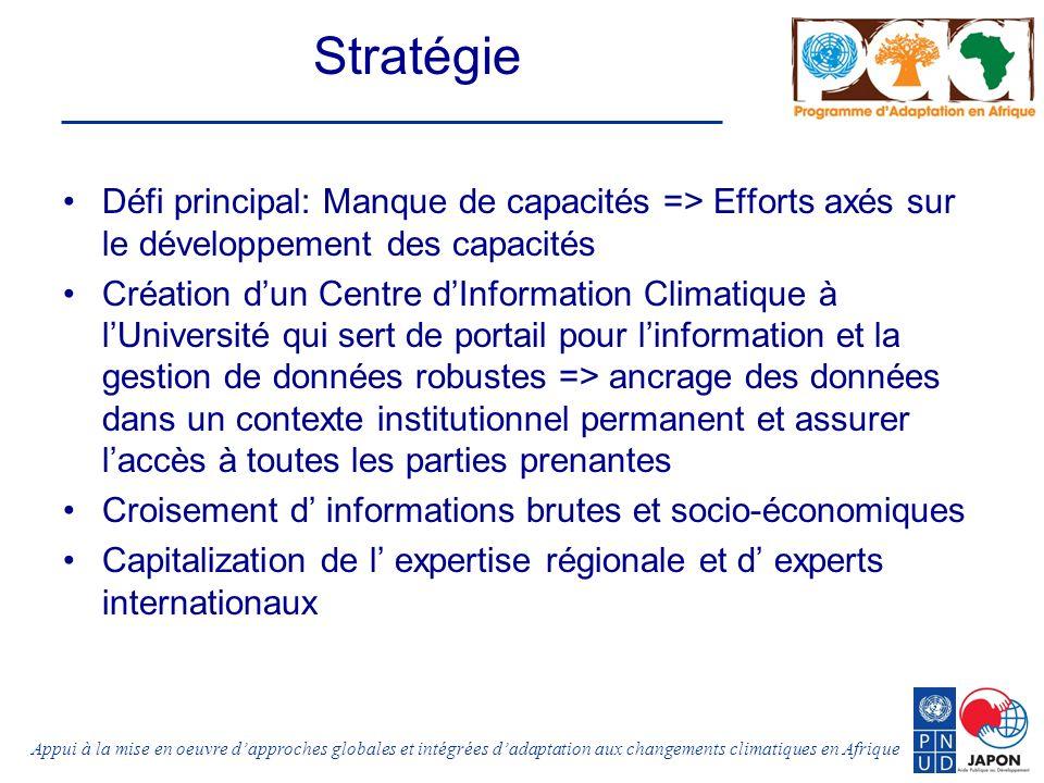 Appui à la mise en oeuvre dapproches globales et intégrées dadaptation aux changements climatiques en Afrique Stratégie Défi principal: Manque de capa