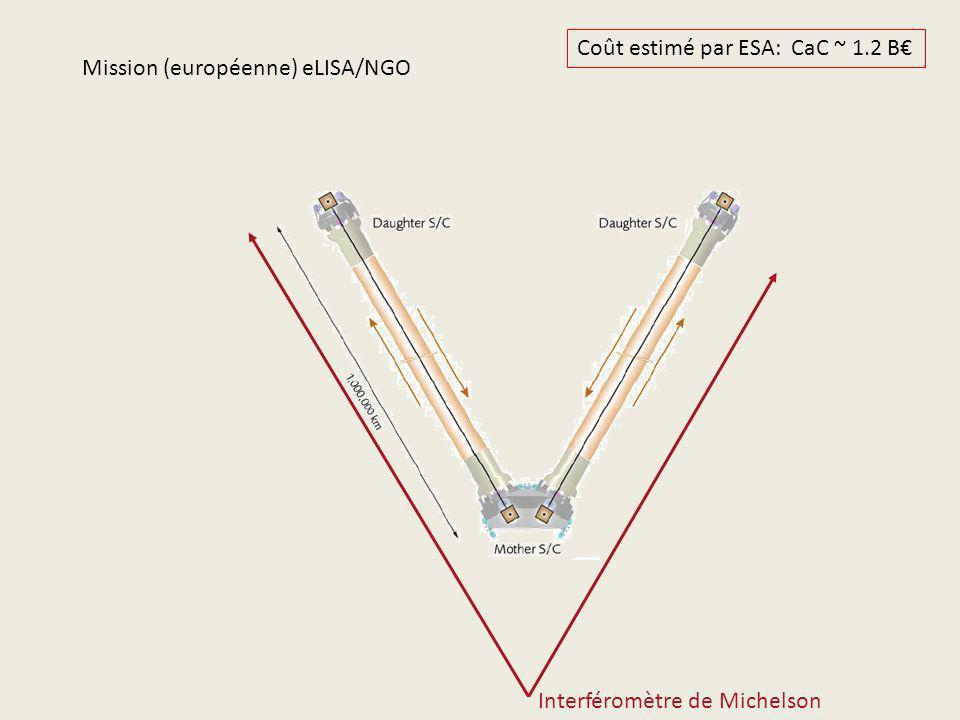 Interféromètre de Michelson Mission (européenne) eLISA/NGO Coût estimé par ESA: CaC ~ 1.2 B