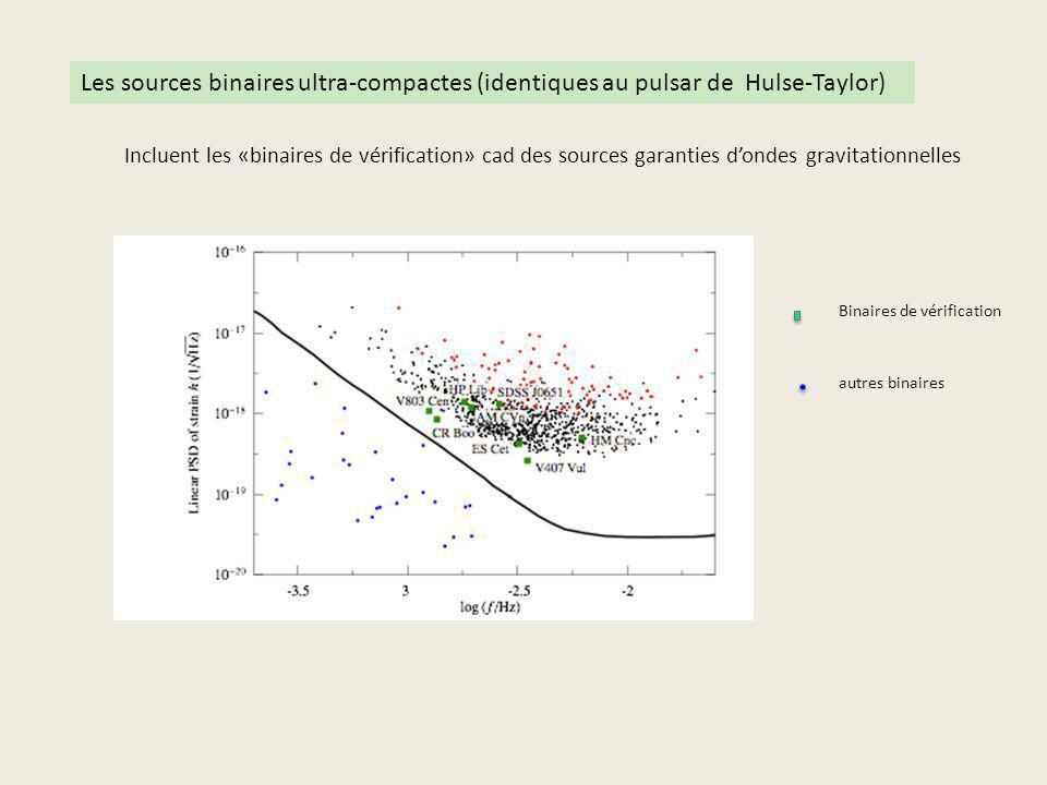 Les sources binaires ultra-compactes (identiques au pulsar de Hulse-Taylor) Incluent les «binaires de vérification» cad des sources garanties dondes g