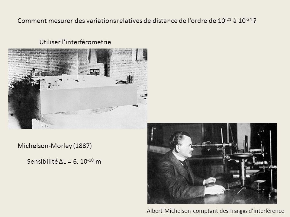 Comment mesurer des variations relatives de distance de lordre de 10 -21 à 10 -24 ? Utiliser linterférometrie Albert Michelson comptant des franges di