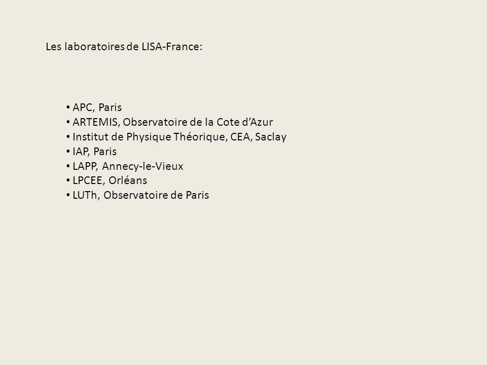 Les laboratoires de LISA-France: APC, Paris ARTEMIS, Observatoire de la Cote dAzur Institut de Physique Théorique, CEA, Saclay IAP, Paris LAPP, Annecy