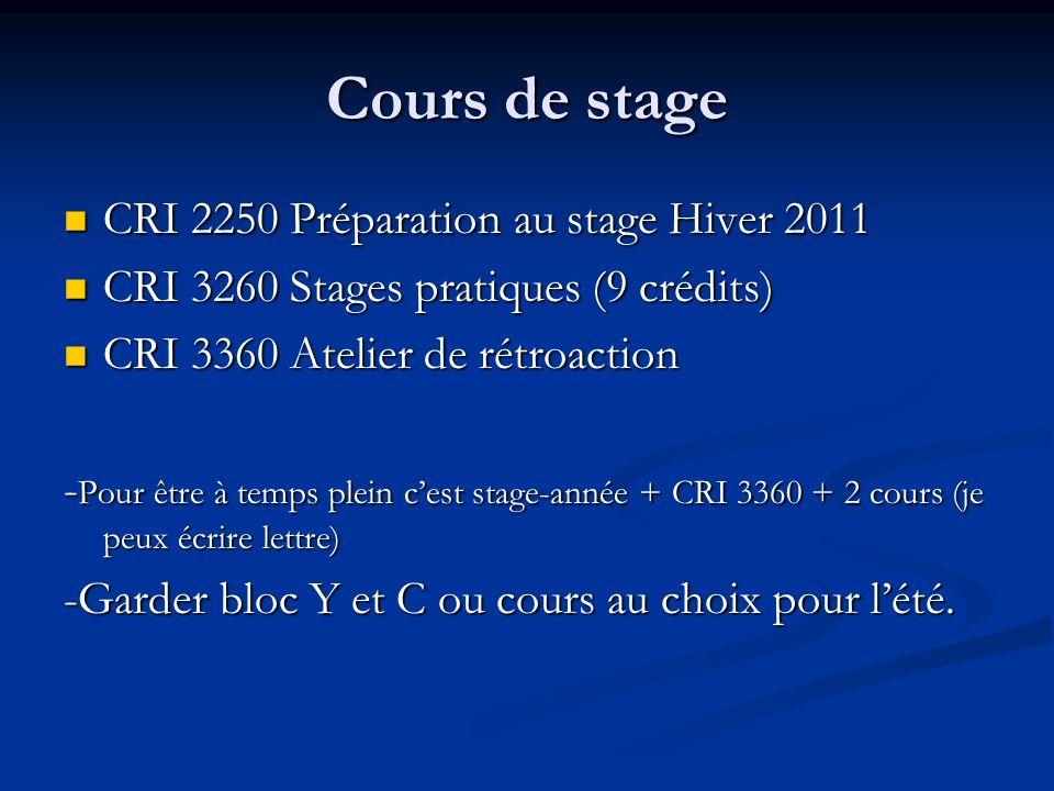 Cours de stage CRI 2250 Préparation au stage Hiver 2011 CRI 2250 Préparation au stage Hiver 2011 CRI 3260 Stages pratiques (9 crédits) CRI 3260 Stages pratiques (9 crédits) CRI 3360 Atelier de rétroaction CRI 3360 Atelier de rétroaction - Pour être à temps plein cest stage-année + CRI 3360 + 2 cours (je peux écrire lettre) -Garder bloc Y et C ou cours au choix pour lété.