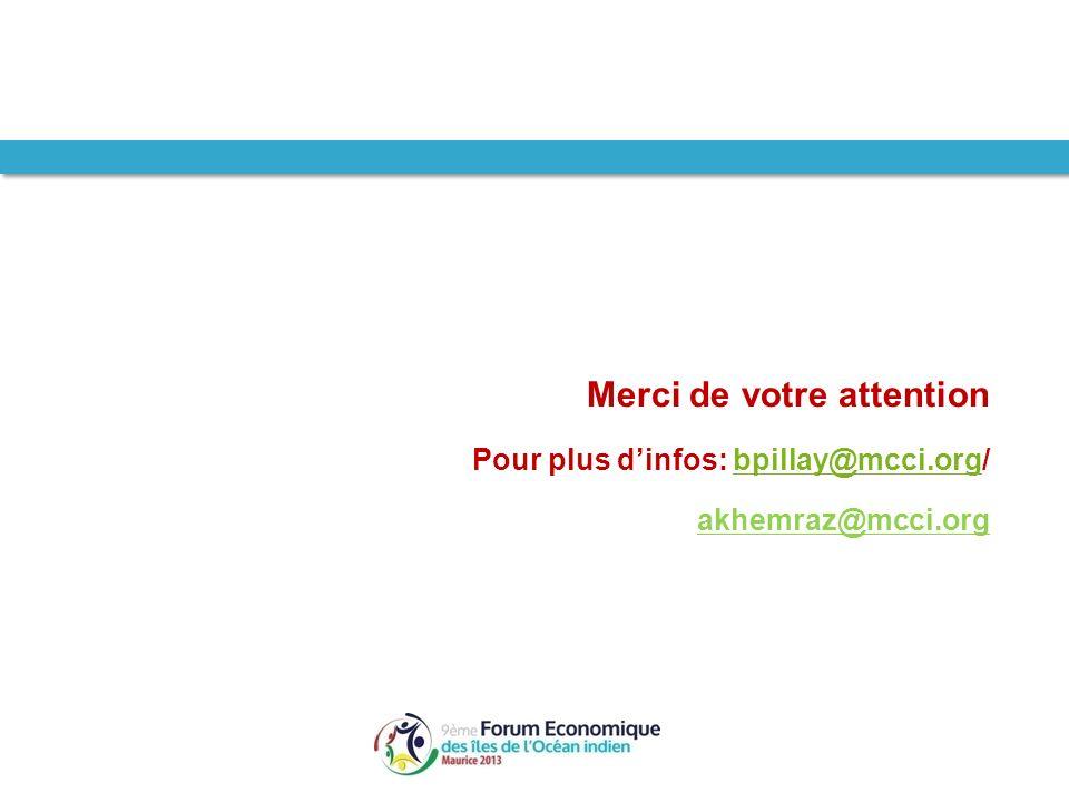 Merci de votre attention Pour plus dinfos: bpillay@mcci.org/bpillay@mcci.org akhemraz@mcci.org
