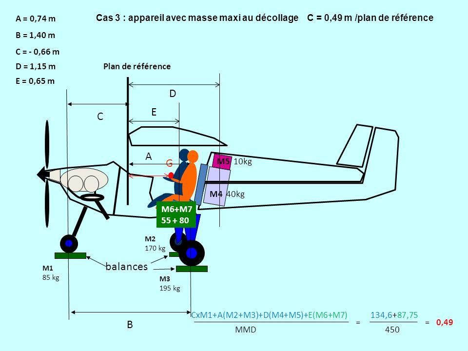 balances C G A A = 0,74 m B = 1,40 m C = - 0,66 m B M1 85 kg M2 170 kg M3 195 kg Plan de référence M4 40kg M5 10kg D MMD450 D = 1,15 m CxM1+A(M2+M3)+D