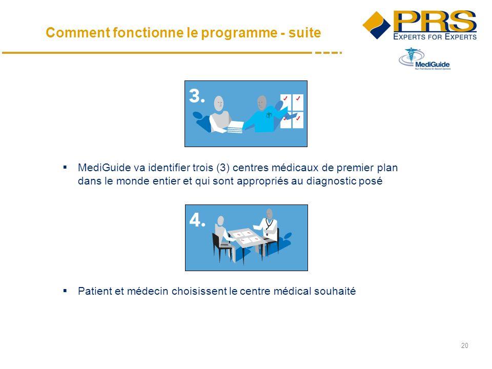 20 MediGuide va identifier trois (3) centres médicaux de premier plan dans le monde entier et qui sont appropriés au diagnostic posé Patient et médecin choisissent le centre médical souhaité Comment fonctionne le programme - suite