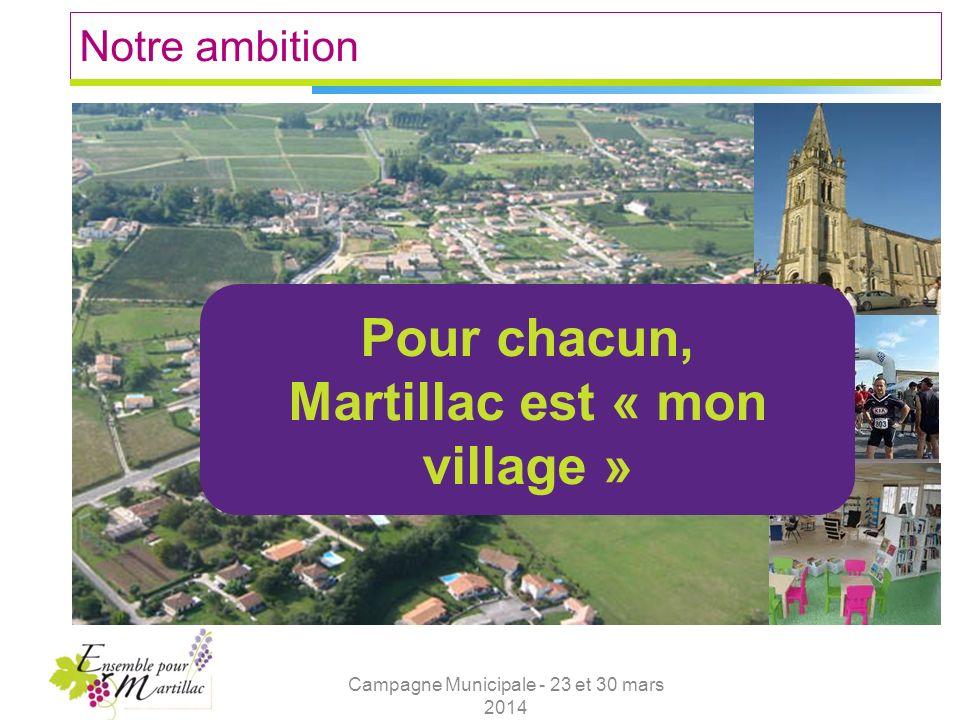 Pour chacun, Martillac est « mon village » Campagne Municipale - 23 et 30 mars 2014 Notre ambition couleurs