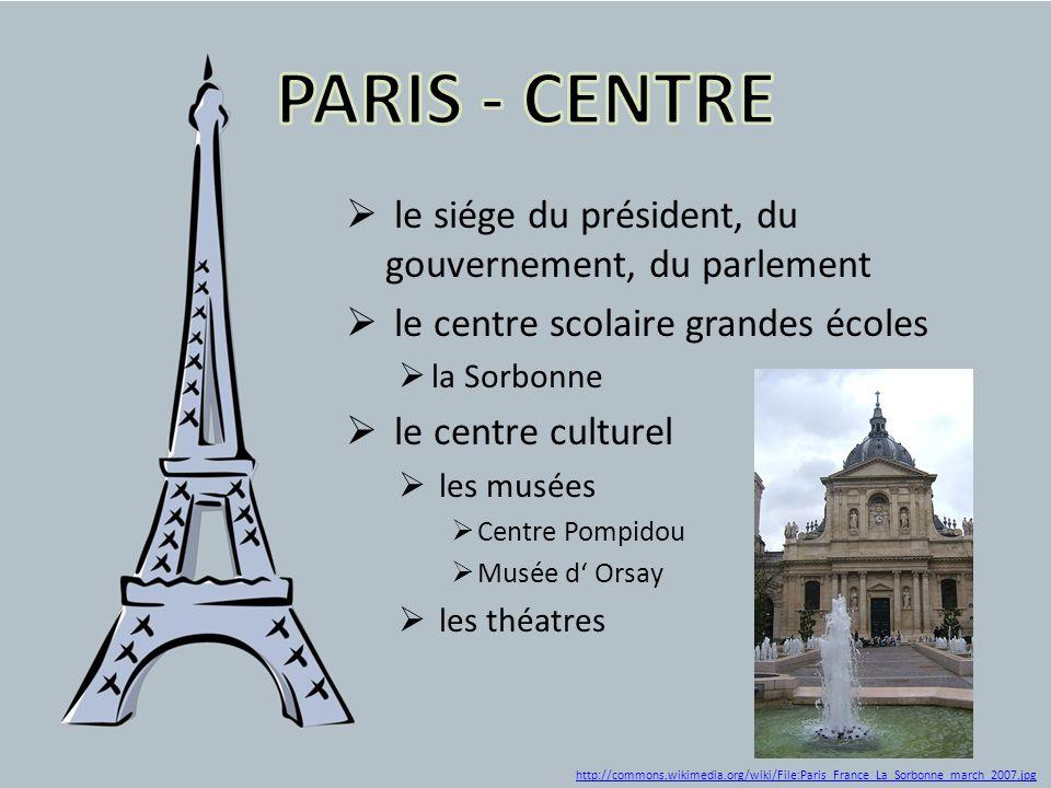 le siége du président, du gouvernement, du parlement le centre scolaire grandes écoles la Sorbonne le centre culturel les musées Centre Pompidou Musée