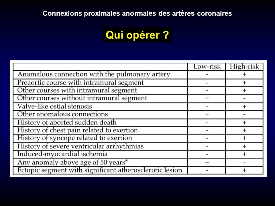 Connexions proximales anormales des artères coronaires Qui opérer ?