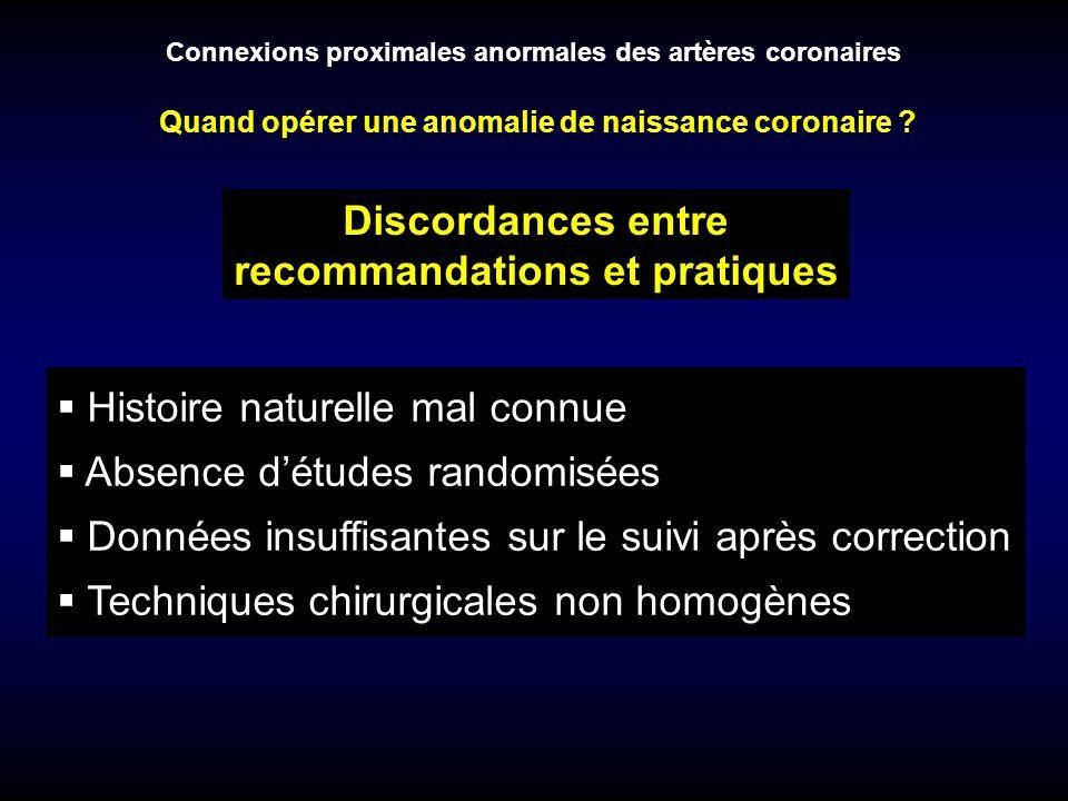 Connexions proximales anormales des artères coronaires Discordances entre recommandations et pratiques Histoire naturelle mal connue Absence détudes r