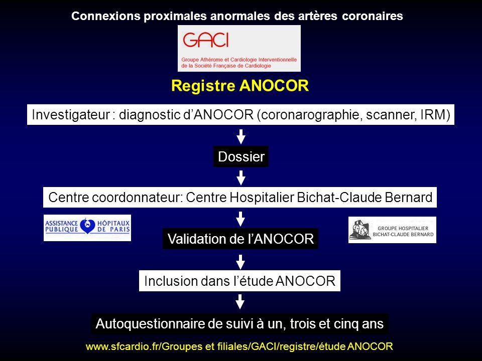 Dossier Validation de lANOCOR Inclusion dans létude ANOCOR Autoquestionnaire de suivi à un, trois et cinq ans Centre coordonnateur: Centre Hospitalier