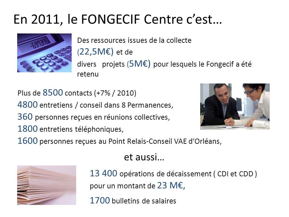 En 2011, le FONGECIF Centre cest… Des ressources issues de la collecte ( 22,5M) et de divers projets ( 5M) pour lesquels le Fongecif a été retenu Plus de 8500 contacts (+7% / 2010) 4800 entretiens / conseil dans 8 Permanences, 360 personnes reçues en réunions collectives, 1800 entretiens téléphoniques, 1600 personnes reçues au Point Relais-Conseil VAE dOrléans, et aussi… 13 400 opérations de décaissement ( CDI et CDD ) pour un montant de 23 M, 1700 bulletins de salaires