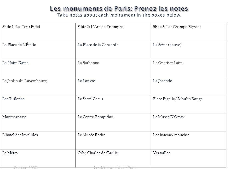 Sacré Coeur ou Notre Dame? Cest _______________. Octobre 2006Les Monuments de Paris