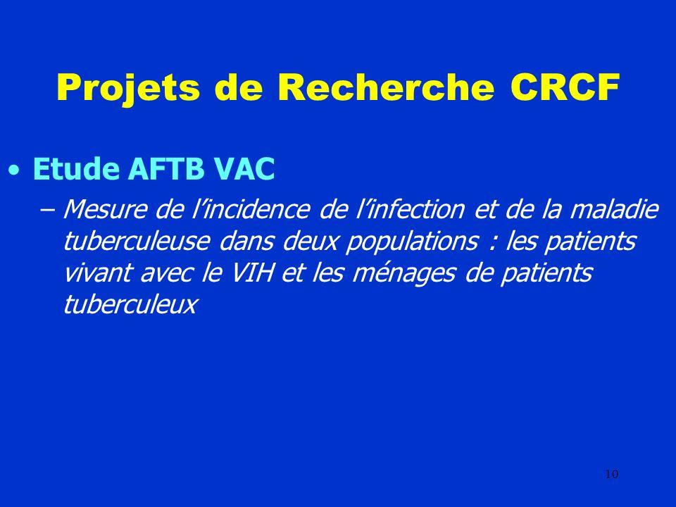 10 Projets de Recherche CRCF Etude AFTB VAC –Mesure de lincidence de linfection et de la maladie tuberculeuse dans deux populations : les patients vivant avec le VIH et les ménages de patients tuberculeux