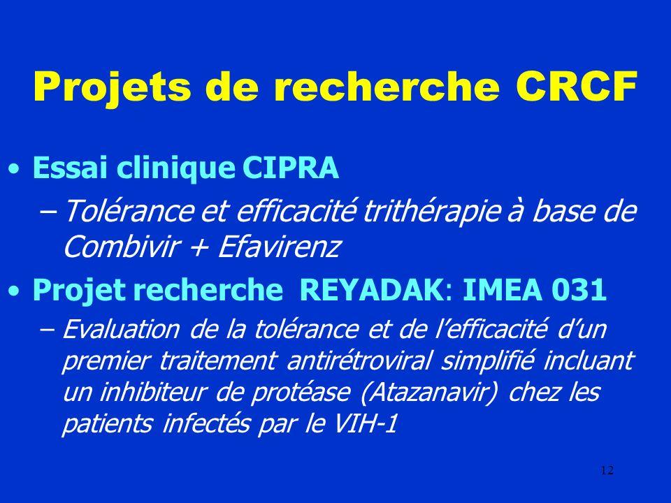 12 Projets de recherche CRCF Essai clinique CIPRA –Tolérance et efficacité trithérapie à base de Combivir + Efavirenz Projet recherche REYADAK: IMEA 031 –Evaluation de la tolérance et de lefficacité dun premier traitement antirétroviral simplifié incluant un inhibiteur de protéase (Atazanavir) chez les patients infectés par le VIH-1