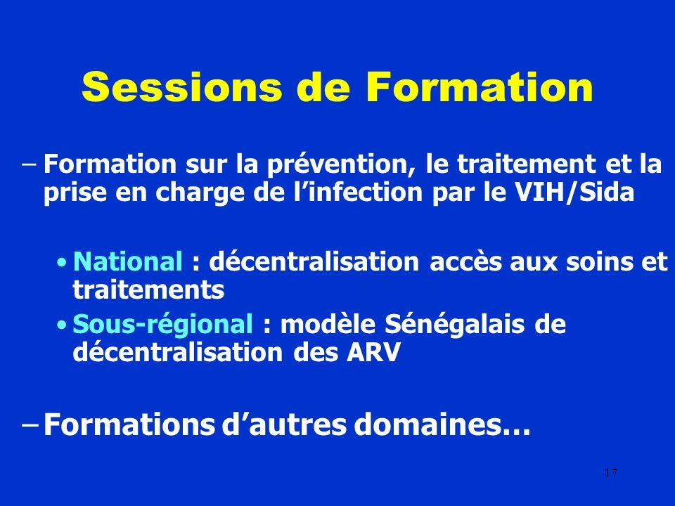 17 Sessions de Formation –Formation sur la prévention, le traitement et la prise en charge de linfection par le VIH/Sida National : décentralisation accès aux soins et traitements Sous-régional : modèle Sénégalais de décentralisation des ARV –Formations dautres domaines…