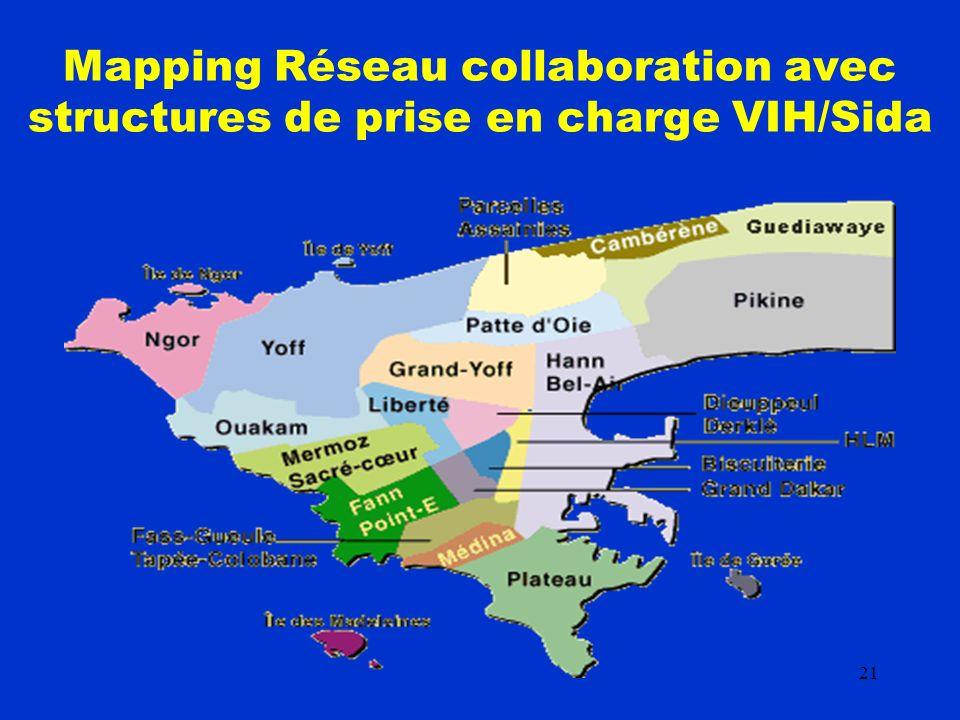 21 Mapping Réseau collaboration avec structures de prise en charge VIH/Sida