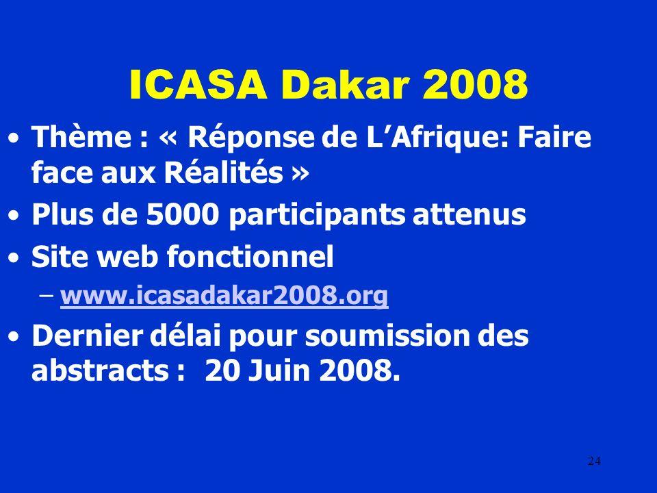 24 ICASA Dakar 2008 Thème : « Réponse de LAfrique: Faire face aux Réalités » Plus de 5000 participants attenus Site web fonctionnel –www.icasadakar2008.orgwww.icasadakar2008.org Dernier délai pour soumission des abstracts : 20 Juin 2008.