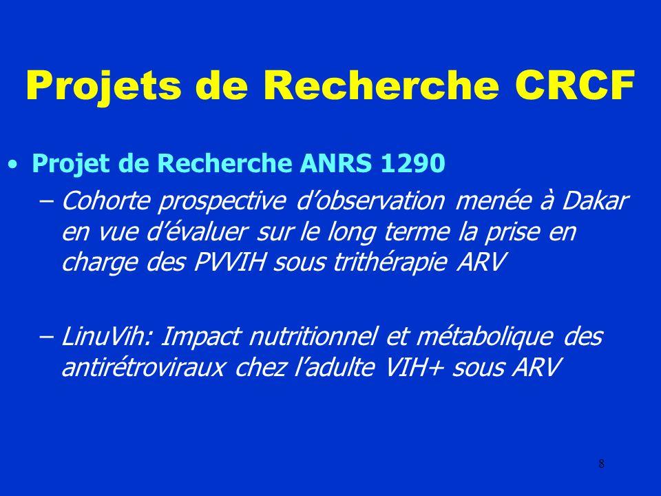 8 Projets de Recherche CRCF Projet de Recherche ANRS 1290 –Cohorte prospective dobservation menée à Dakar en vue dévaluer sur le long terme la prise en charge des PVVIH sous trithérapie ARV –LinuVih: Impact nutritionnel et métabolique des antirétroviraux chez ladulte VIH+ sous ARV