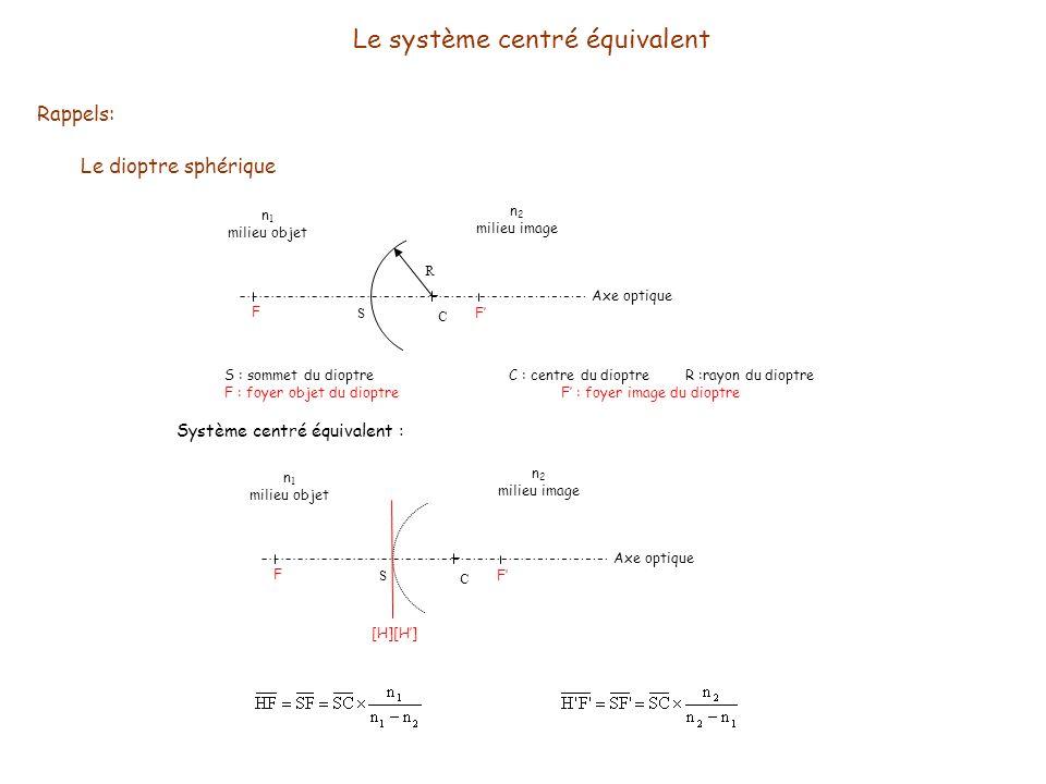 Le système centré équivalent Rappels: Le dioptre sphérique n 1 milieu objet n 2 milieu image Axe optique S C R F F S : sommet du dioptre C : centre du