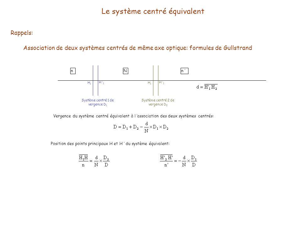 Le système centré équivalent Rappels: Association de deux systèmes centrés de même axe optique: formules de Gullstrand H1H1 H 1 Système centré 1 de ve