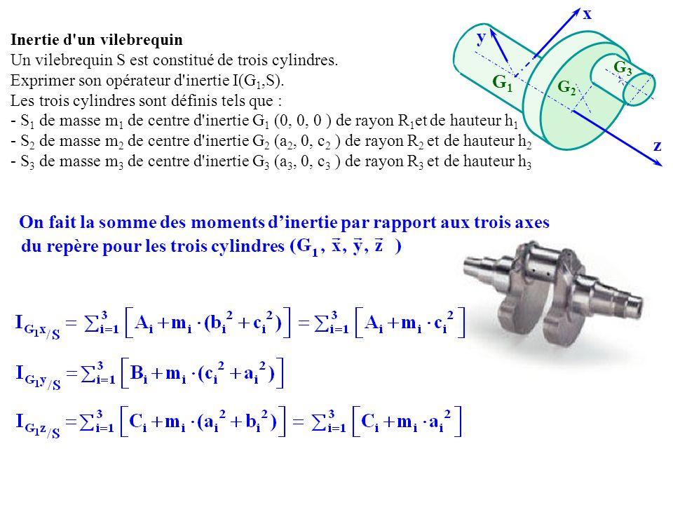 Inertie d'un vilebrequin Un vilebrequin S est constitué de trois cylindres. Exprimer son opérateur d'inertie I(G 1,S). Les trois cylindres sont défini