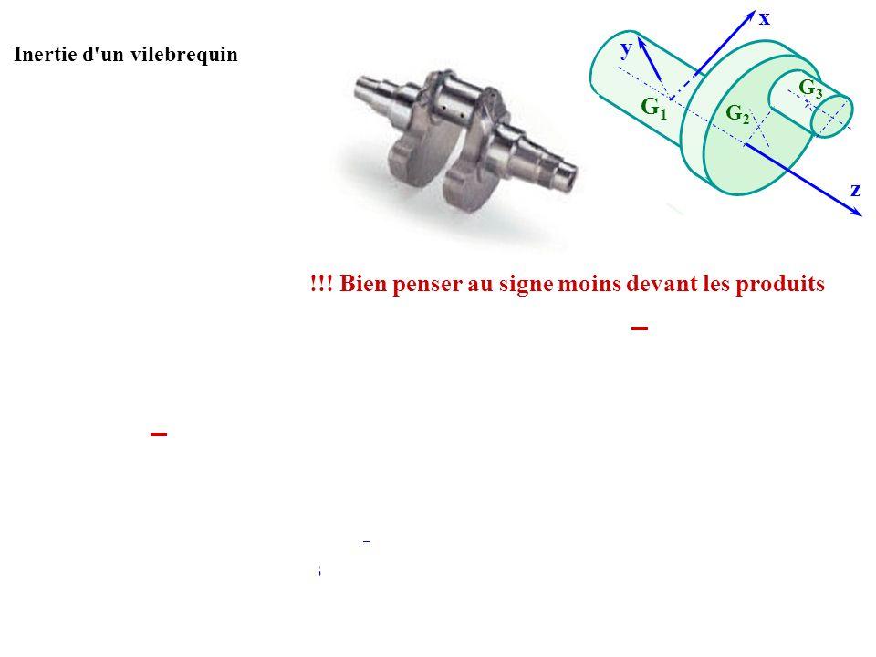 Inertie d'un vilebrequin z G1G1 x y G2G2 G3G3 Doù lécriture de lopérateur dinertie : I (G 1,S) b0 B 0 On remarque que le planest plan de symétrie. On