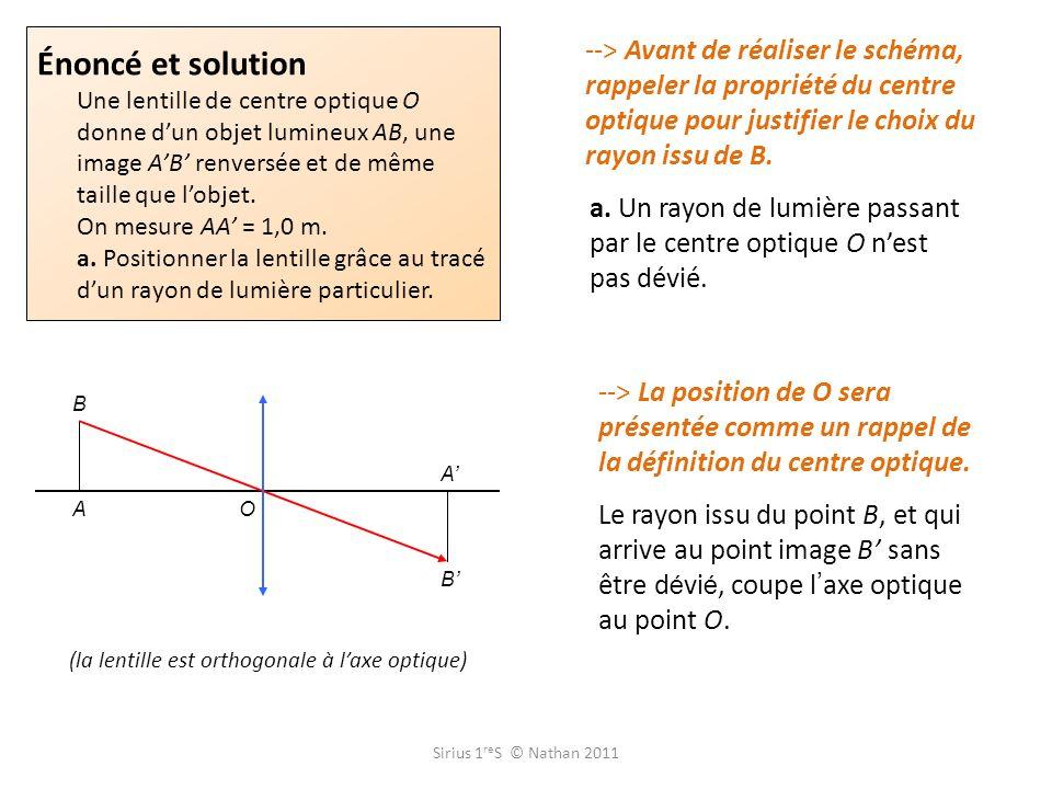 Énoncé et solution Une lentille de centre optique O donne dun objet lumineux AB, une image AB renversée et de même taille que lobjet. On mesure AA = 1