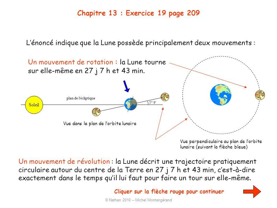 5° 9' Soleil plan de l'écliptique Vue dans le plan de lorbite lunaire Lénoncé indique que la Lune possède principalement deux mouvements : Un mouvemen
