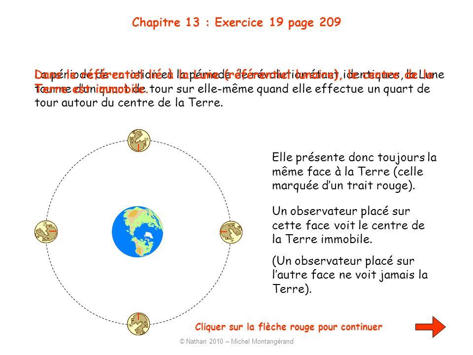 Chapitre 13 : Exercice 19 page 209 La Terre tourne sur elle-même, autour de laxe polaire en 23 h 56 min.