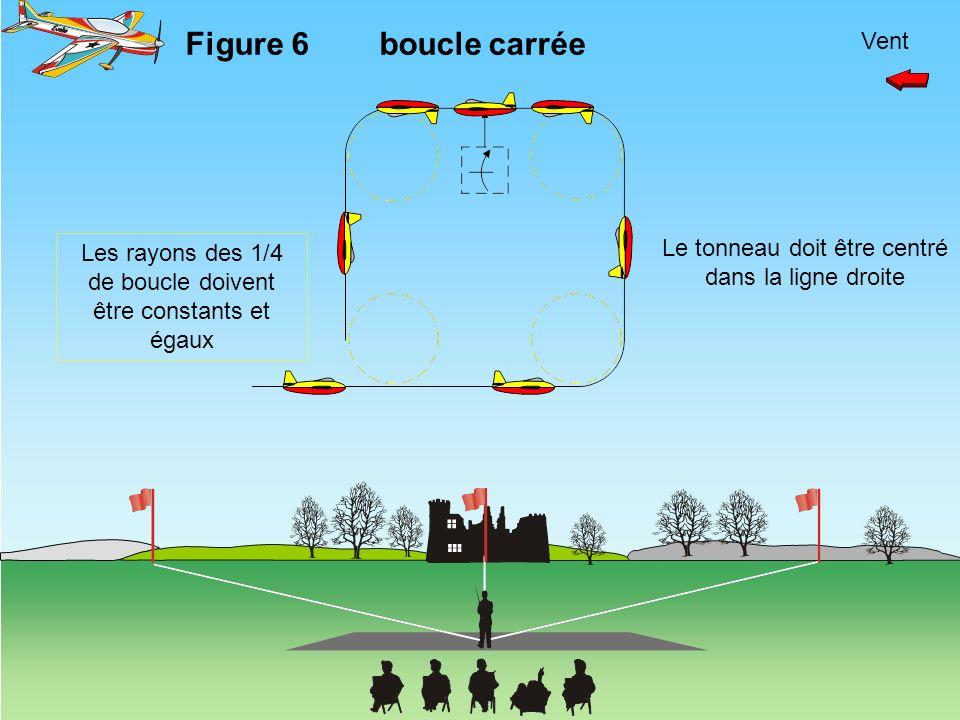 Vent Les rayons des 1/4 de boucle doivent être constants et égaux Figure 6 boucle carrée Le tonneau doit être centré dans la ligne droite