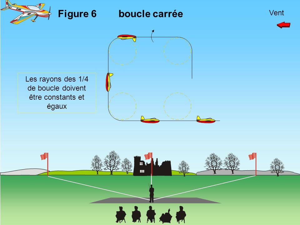 Vent Figure 6 boucle carrée Les rayons des 1/4 de boucle doivent être constants et égaux