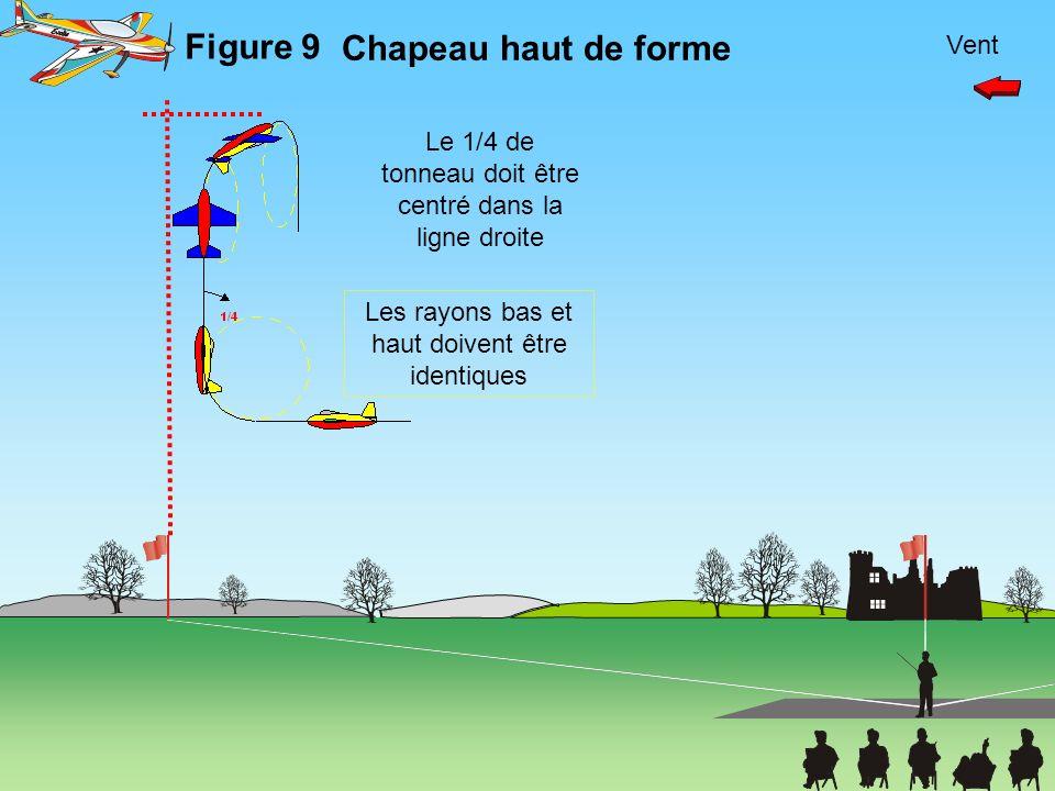 Vent Figure 9 Chapeau haut de forme Les rayons bas et haut doivent être identiques Le 1/4 de tonneau doit être centré dans la ligne droite